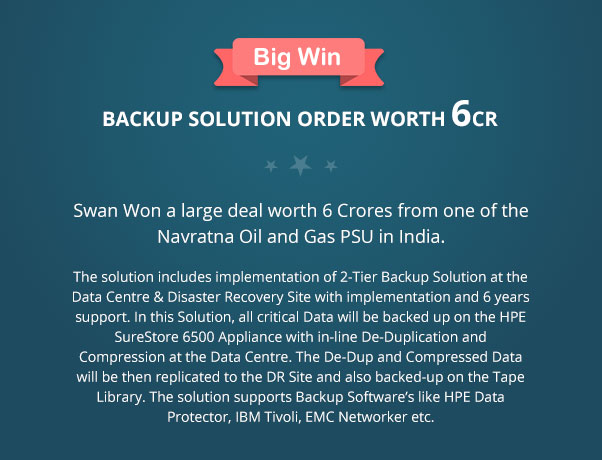 Big Win, Backup Solution order worth 6CR Swan Won a large deal worth 6 Crores from one of the Navratna Oil and Gas PSU in India. The solution includes implementation of 2-Tier Backup Solution at the Data Centre & Disaster Recovery Site with implementation and 6 years support. In this Solution, all critical Data will be backed up on the HPE SureStore 6500 Appliance with in-line De-Duplication and Compression at the Data Centre. The De-Dup and Compressed Data will be then replicated to the DR Site and also backed-up on the Tape Library. The solution supports Backup Software's like HPE Data Protector, IBM Tivoli, EMC Networker etc.