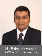 Mr. Rajesh Arvapalli(