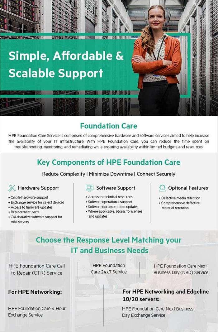 HPE Foundation Care