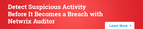 Detect Suspicious Activity Before It Becomes a Breach with Netwrix Auditor