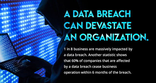 A data breach can devastate an organization