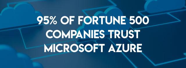 95% of fortune 500 companies trust Microsoft Azure